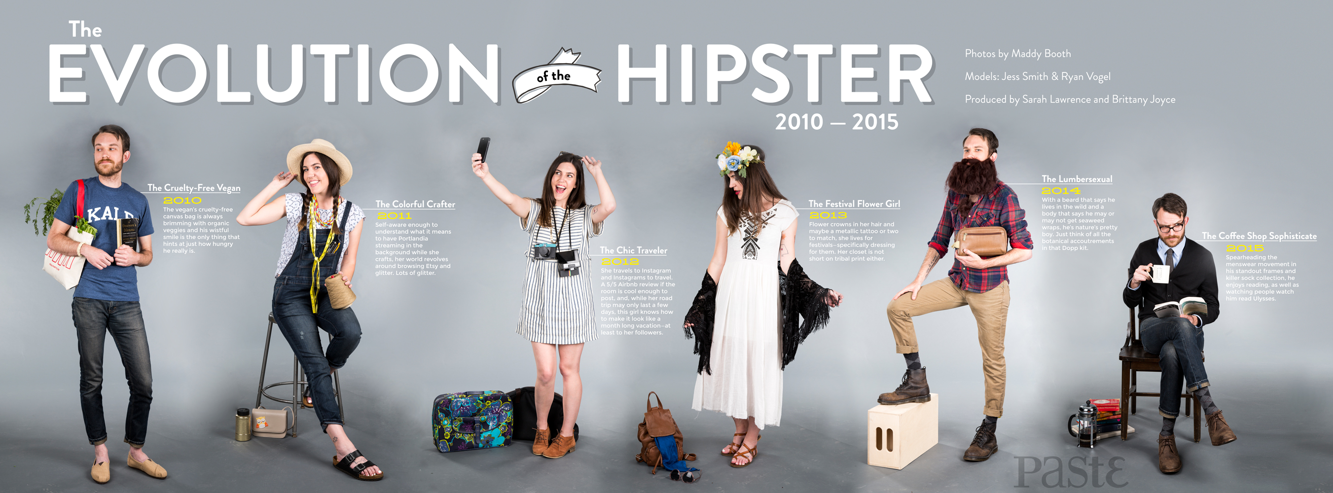 "Graphic shows ""The Evolution of the Hipster"" from 2010-2015 showing white men and women in various outfits. 2010 is ""The Cruelty-Free Vegan"" and shows a man wearing a ""KALE"" shirt with a tote bag of produce. 2011 is ""The Colorful Crafter"" and shows a woman sitting on a stool wearing overalls, Birkenstocks, and a sunhat with a tape measure around her neck. 2012 is ""The Chic Traveler"" and shows a woman taking a selfie with her iPhone with two cameras hanging around her neck. 2013 is ""The Festival Flower Girl"" and has a woman with a shawl around her elbows and is wearing strappy sandals, a flowy white dress, and a flower crown. 2014 is ""The Lumbersexual"" with a heavily bearded man wearing a flannel, khakis, leather boots, and a tattooed forearm. Lastly, 2015 shows ""The Coffee Shop Sophisticate"" and depicts a man wearing business casual clothes sitting, drinking out of a mug and reading a book."