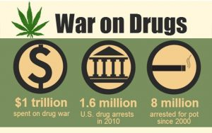 A marijuana leaf emblem, along with some overall statistics on the war on drugs.
